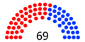 Cámara de Representantes de Malta 2013.png
