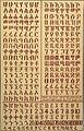 COLLECTIE TROPENMUSEUM Wandkaart met Amhaars alfabet TMnr 4198-4.jpg
