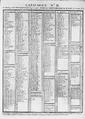 Catalogue instrumental de La Chevardière.png