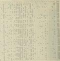 Climatological data, Arkansas (1942) (14589946278).jpg