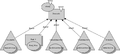 Closable inheritance hierarchy in java.io.png