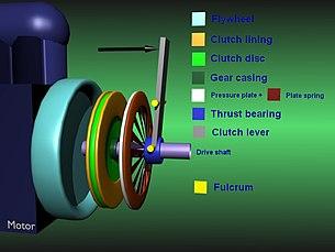 Flywheel (100x100)