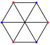 The Utility Graph Also Known As Thomsen Or K3 3