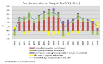 an analysis of the economical development between 1815 and 1850 in the united states Economic growth and the early industrial revolution  in the united states, but that long development entered  the united states, the economic takeoff of the .