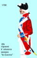 Courten inf 1786.png