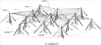 Very low frequency - WikiVisually