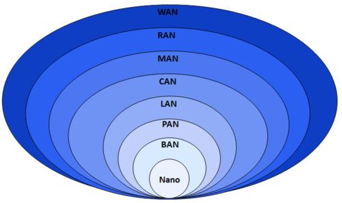 Municipal wireless network - Wikiwand