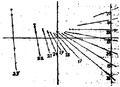 De gli horologi solari-1638-illustrazioni-111.PNG