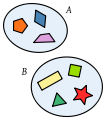 DisjointPolygonsSets.svg