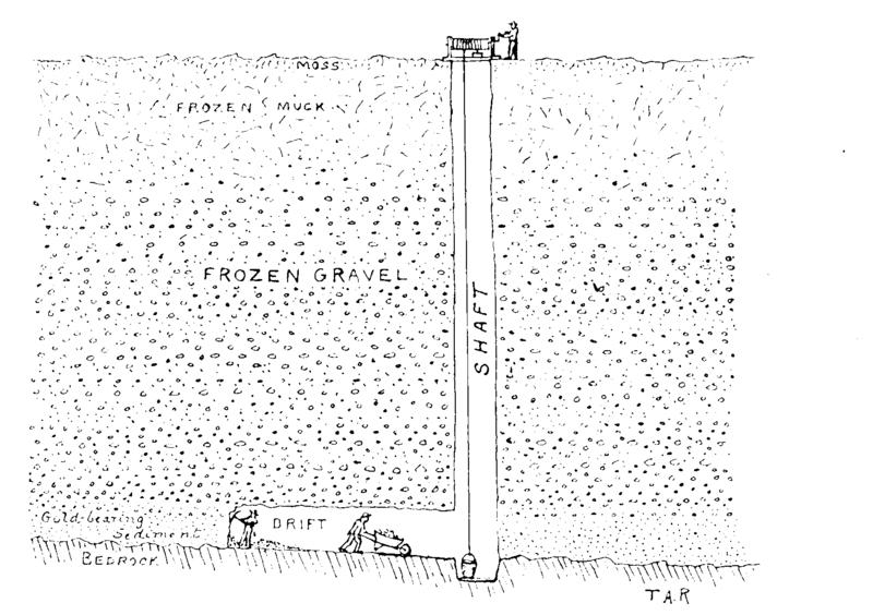 File:Drift mine diagram.PNG