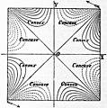 EB1911 Elasticity Fig06.jpg