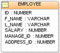 EMPLOYEE Table (Database).PNG