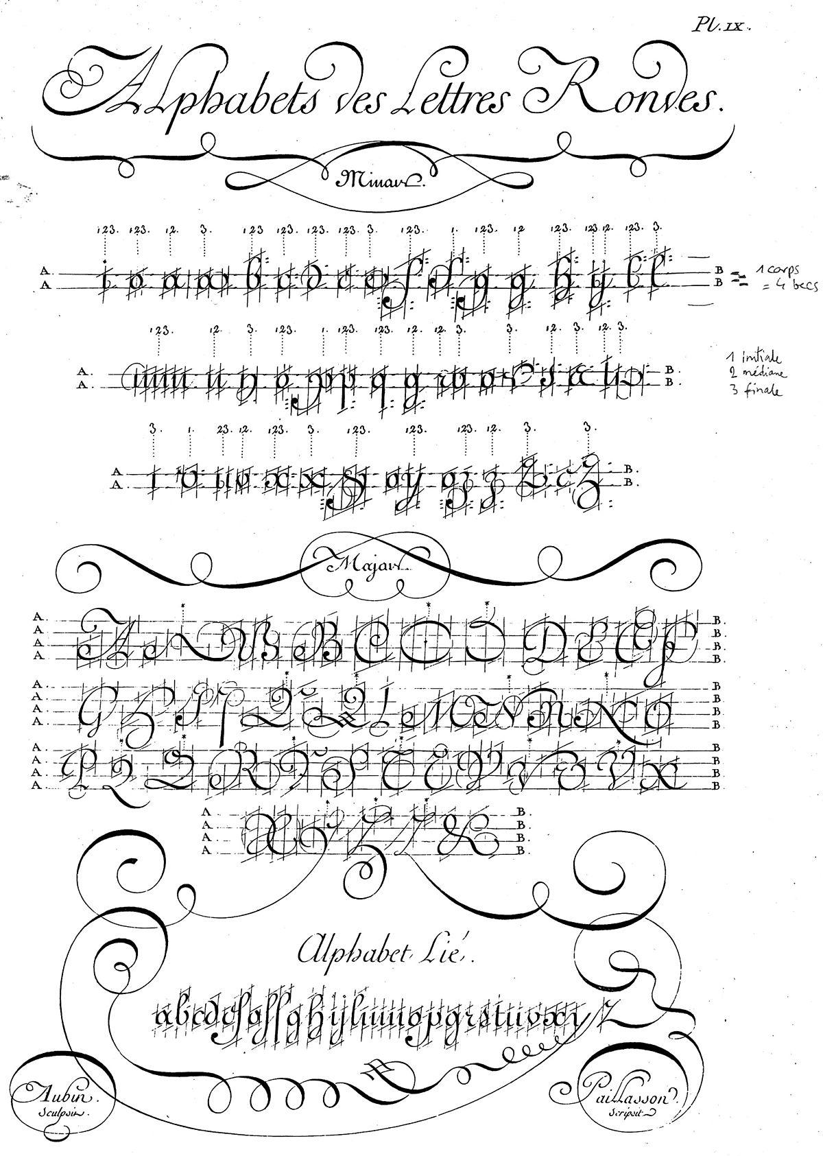Admirable Écriture ronde — Wikipédia HC-98