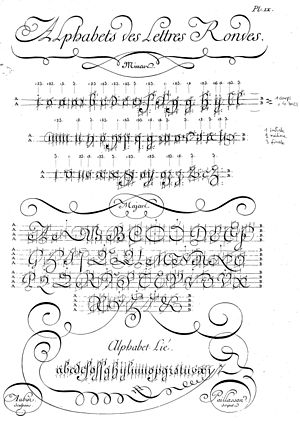 Ronde script (calligraphy) - Ronde, bookplate on the Encyclopédie, by calligrapher Charles Paillasson