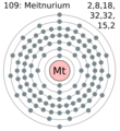 Electron shell 109 meitnerium.png