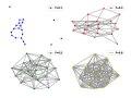 Erdős–Rényi model random graphs.pdf