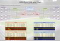 Euro 2008 Wall Chart.png