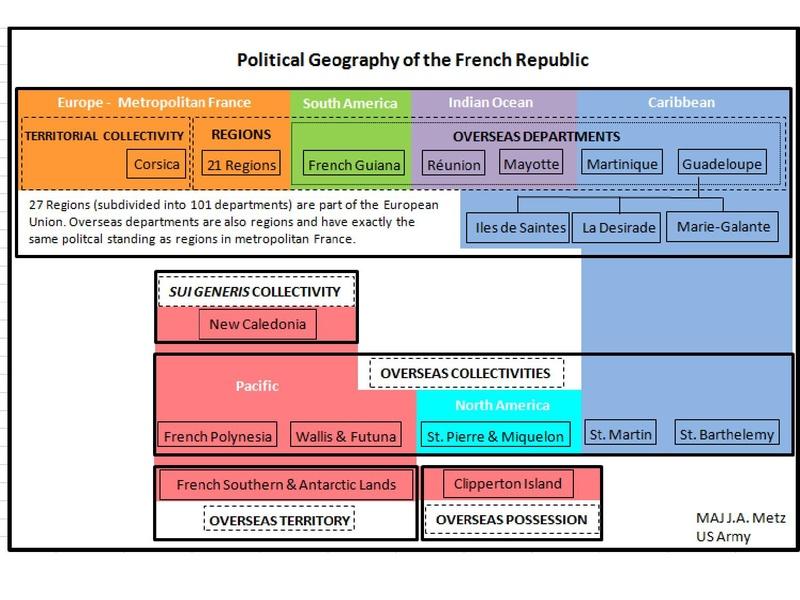 File:French Republic.pdf