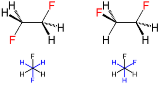 Carbon–fluorine bond - Anti (left) and gauche (right) conformations of 1,2-difluoroethane. The second row shows the Newman projection.