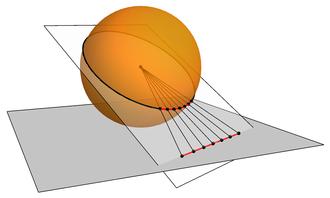 Gnomonic projection - Great circles transform to straight lines via gnomonic projection