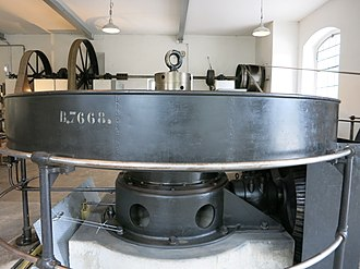 Small hydro - Historic small hydro with original equipment of 1920 in Ottenbach, Switzerland, still running for guided visits