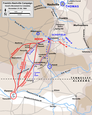 Battle of Columbia - Image: Hood Campaign Florence to Columbia