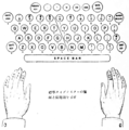 Keys of typewriter for fingers.png