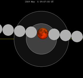 Lunar eclipse chart close-2069May06.png