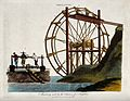 Machinery used in China for irrigation. Coloured engraving b Wellcome V0020261.jpg