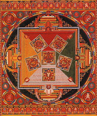 Chakravarti (Sanskrit term) - Tibetan mandala of the six chakravartis