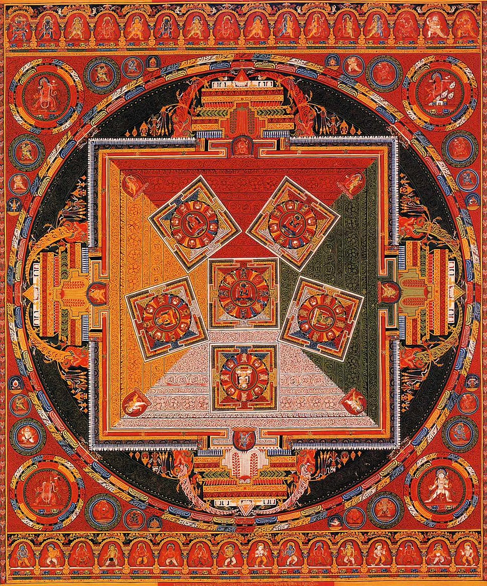 Mandala of the Six Chakravartins