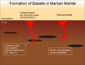 Martian Mantle.png