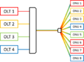 NG-PON2 distribution network.png