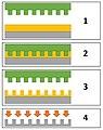 Nanojäljendlitograafia.jpg
