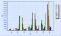 Norovirus 2001-2007.png