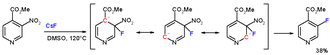 Nucleophilic aromatic substitution - Nucleophilic aromatic substitution at pyridine