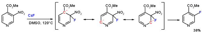 Nucleophilic aromatic substitution at pyridine