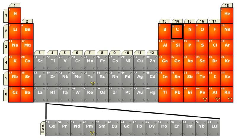 OrgChem MainGrp Metals of InterestDPSderived.png