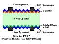 PERT bifacial PV cell.jpg