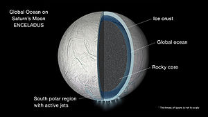Enceladus Life Finder - Artist's impression of possible hydrothermal activity on Enceladus.
