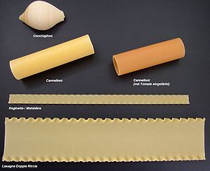 Cannelloni - Some shapes of pasta
