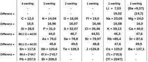 periodic table wikipedia rh en wikipedia org