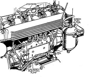 Perkins Engines - A 1935 Perkins diesel car engine (Autocar Handbook, 13th ed.)