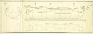 <i>Mohawk</i> (1781 ship)
