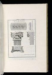 Иллюстрации ионических пилястр с гирляндами на столицах из Германии, в Смитсоновском музее дизайна Купера Хьюитта