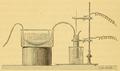 Recherches sur l'isolement du fluor, Fig. 3.PNG