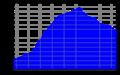 Reichenbach im Vogtland population.png