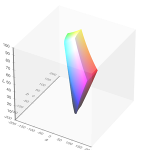 SRGB - Image: SRGB gamut within CIELAB color space isosurface