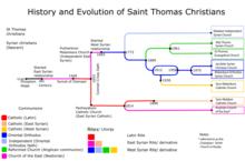 SaintThomasChristian'sDivisionsHistoryFinal