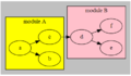 Sample-xquery-module-call-graph.png